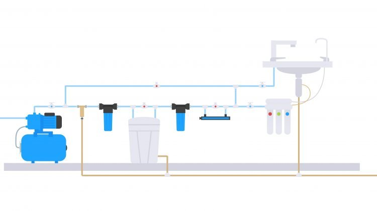 """When looking for water treatment options, you will likely hear the industry terms, """"point of use water treatment"""" and """"point of entry water treatment."""" The differences between these terms are important to know because they affect the use of the water treatment system and what the system can do. Why Do I Need Water Treatment? […]"""